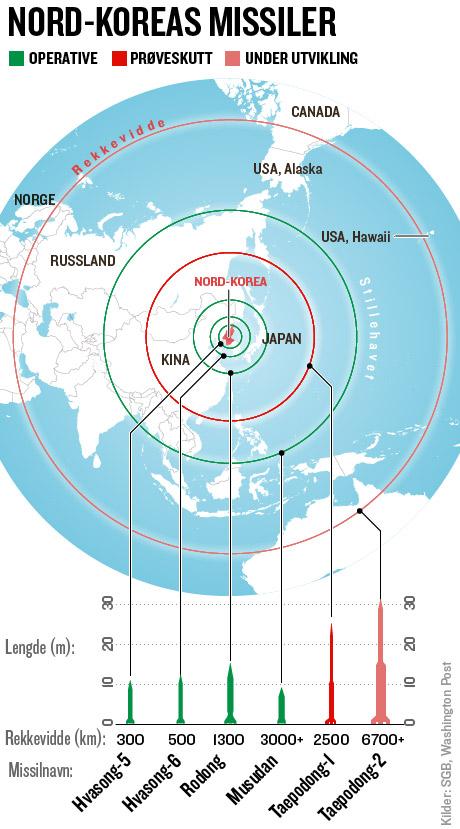 bruke atombomber mot norge