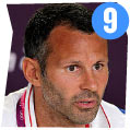 Ryan Giggs, Fotball